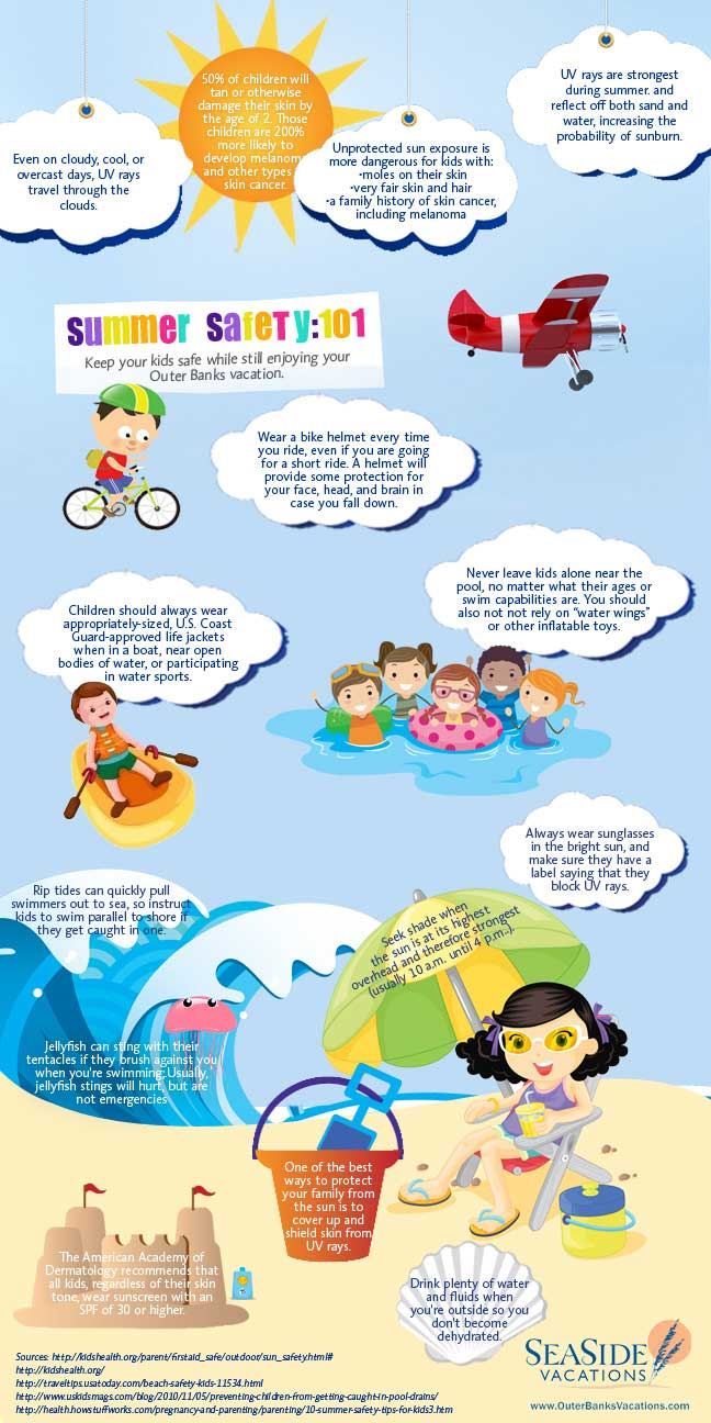 Summer Safety for Kids Infographic